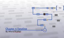 Chapter 4 Timeline