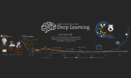 Deep Learning Activities at CAMP