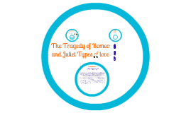 DIfferent types of love in Romeo and Juliet?