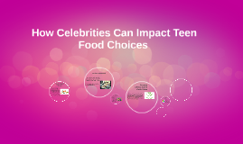 Copy of Copy of How Celebrities Can Impact Teen