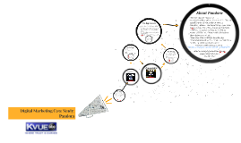 Digital Marketing Case Study: Pandora