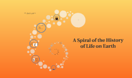Copy of A spiral to History of Life on Earth