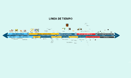 LÍNEA DEL TIEMPO DE LA HISTORIA DEL PERÚ