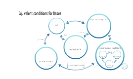 Equivalent conditions for Bases
