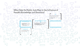 What Role Do Public Acts Play in the Influence of People's K