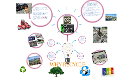 Recycling helps to reduce the pollution caused by waste. Hab