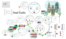 Copy of Food Trucks