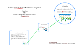 Service Virtualisation in Continuous Integration