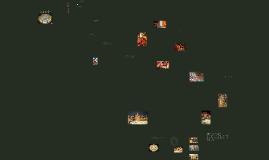 Copy of Mandala art lesson