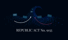 Copy of REPUBLIC ACT No. 9155