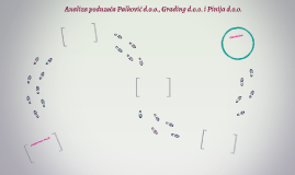 Analiza poduzeća Palković d.o.o., Grading d.o.o. i Pinija d.