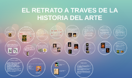 Copy of EL RETRATO A TRAVEZ DE LA HISTORIA DEL ARTE
