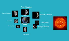 Parker moon phases