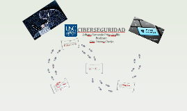 Copy of CIBERSEGURIDAD