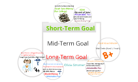 Copy of Short-term,mid-term and long-term goals