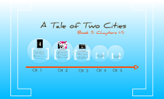 TTC Book 3 Chapters 1-5