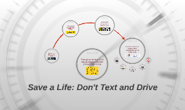 Save a Life: Don't Text and Drive