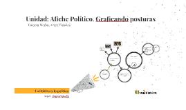 La Política y lo político