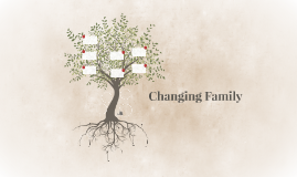 Changing Family