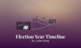 Election Year Timeline