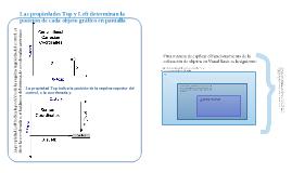 Colocación de objetos y sistemas de coordenadas en VBNet