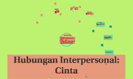 Copy of Hubungan Interpersonal: Cinta