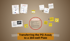 Transferring the PG Assay to a 384-well Plate
