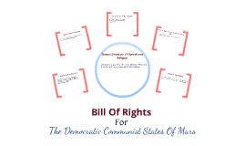 Bill Of Rights For Democratic Communist States of Mars