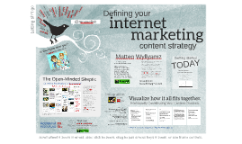 Defining Your Internet Marketing Strategy