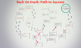 Copy of Back On track: Path to Success