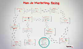 Copy of Plan de Marketing: Bicing
