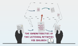 Listening comprehension is essential for communication, if t