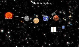 Copy of Copy of The Solar System