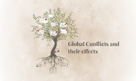 Global Conflicts and their effects
