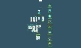 Ecosistema de Postproducción