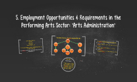 5. Employment Opportunities & Requirements in the Performing