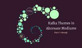 Examples of Kafka In Other Mediums