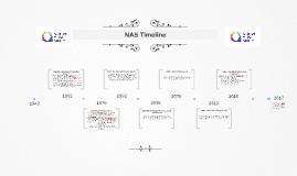 NAS Timeline