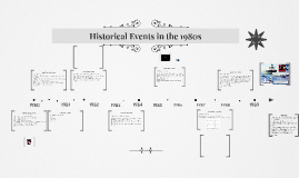 Historical Events in the 1980s