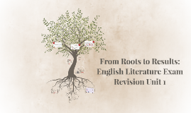From Roots to Results: English Literature Exam Revision