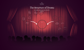 The Structure of Drama