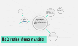 The Corrupting Influence of Ambition