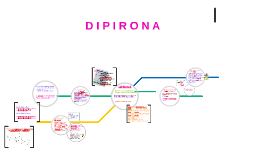 DIPIRONA