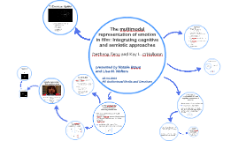 The multimodal representation of emotion in film: Integratin
