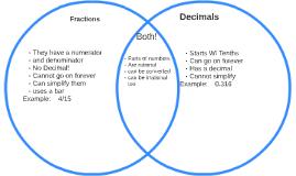 venn diagram of decimals venn diagram of states of matter