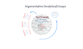 figurative language music examples by tracy shields on prezi argumenative analytical essay review