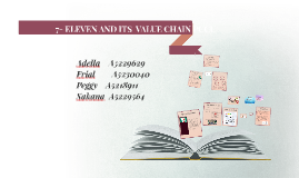 7- ELEVEN AND ITS VALUECHAIN