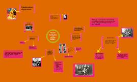Social Contexts of the 1920's.