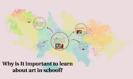 Why is It important to learn about art in school?