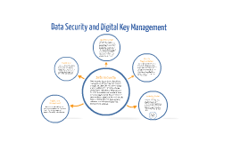 Data Security and Digital Key Management